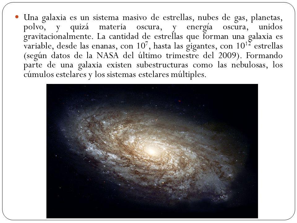 Una galaxia es un sistema masivo de estrellas, nubes de gas, planetas, polvo, y quizá materia oscura, y energía oscura, unidos gravitacionalmente. La