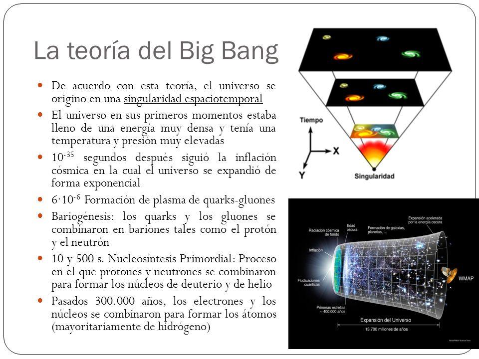 La teoría del Big Bang De acuerdo con esta teoría, el universo se origino en una singularidad espaciotemporal El universo en sus primeros momentos est