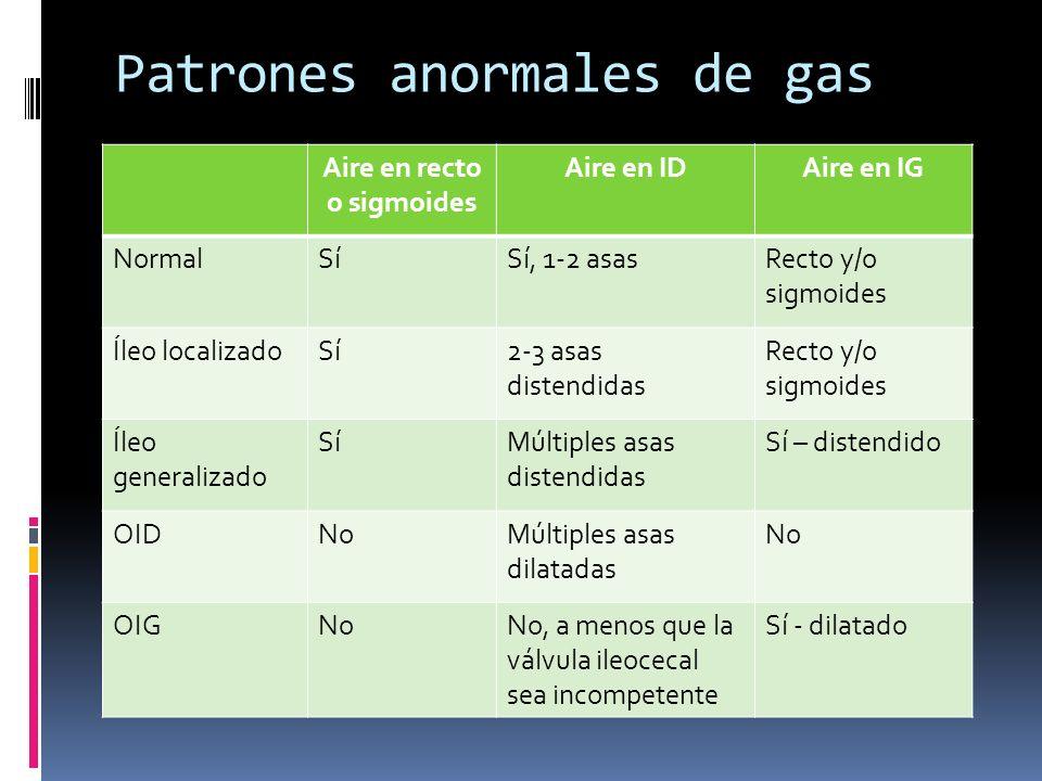 Patrones anormales de gas Aire en recto o sigmoides Aire en IDAire en IG NormalSíSí, 1-2 asasRecto y/o sigmoides Íleo localizadoSí2-3 asas distendidas