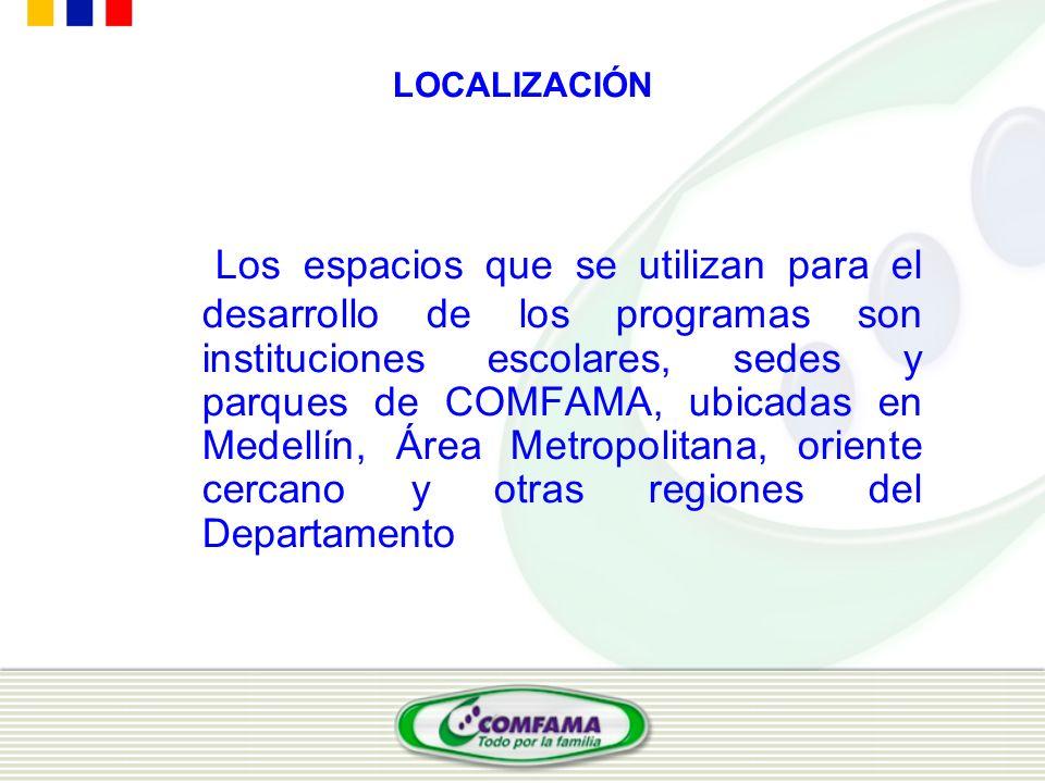 LOCALIZACIÓN Los espacios que se utilizan para el desarrollo de los programas son instituciones escolares, sedes y parques de COMFAMA, ubicadas en Med