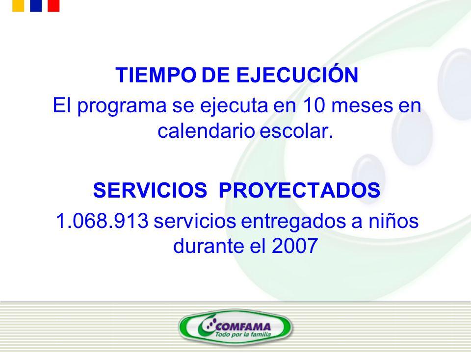 TIEMPO DE EJECUCIÓN El programa se ejecuta en 10 meses en calendario escolar. SERVICIOS PROYECTADOS 1.068.913 servicios entregados a niños durante el