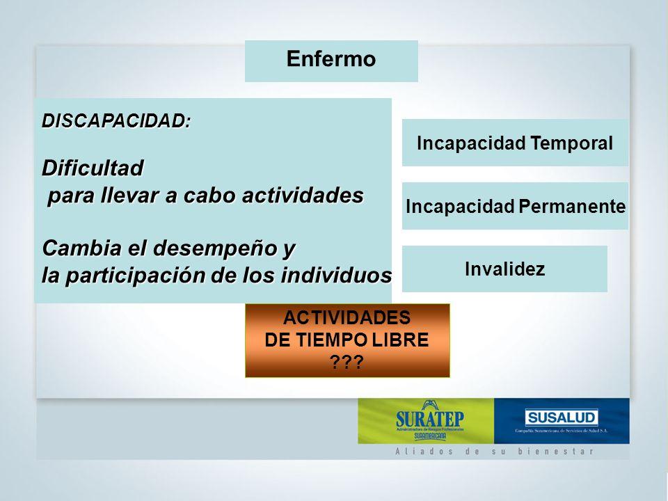 DISCAPACIDAD:Dificultad para llevar a cabo actividades para llevar a cabo actividades Cambia el desempeño y la participación de los individuos Incapacidad Temporal ACTIVIDADES DE TIEMPO LIBRE ??.