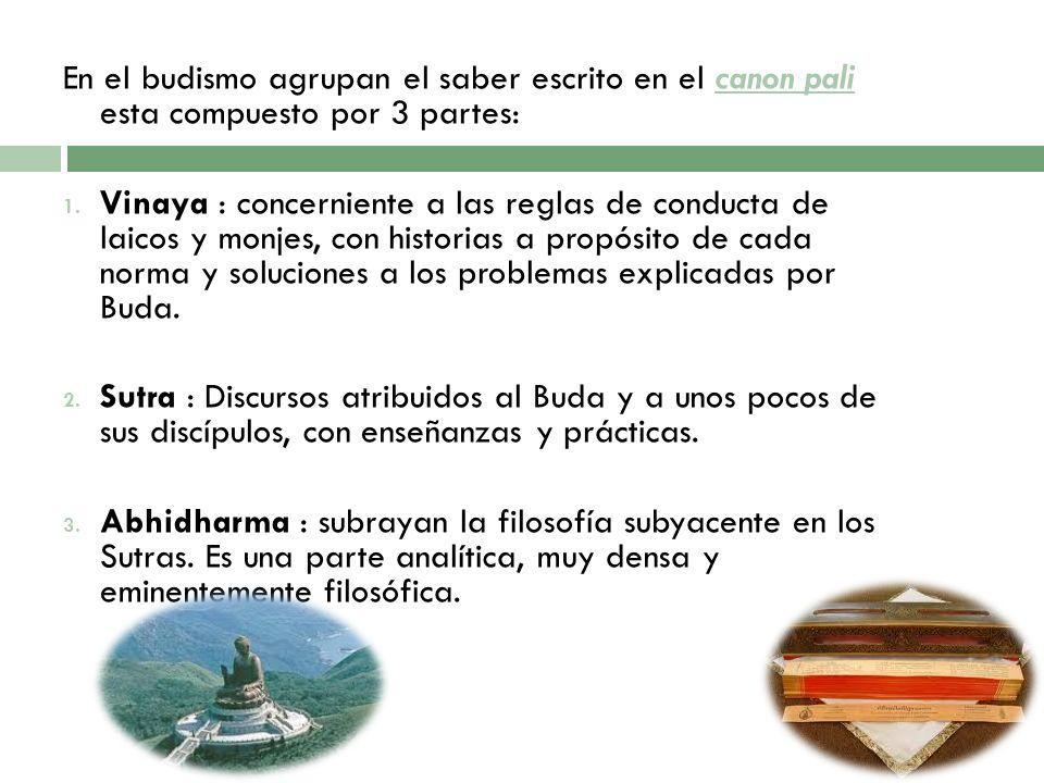 En el budismo agrupan el saber escrito en el canon pali esta compuesto por 3 partes: 1. Vinaya : concerniente a las reglas de conducta de laicos y mon