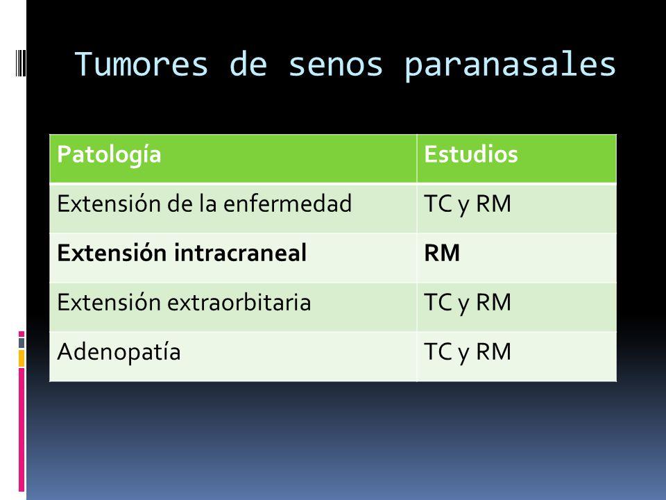 Tumores de senos paranasales PatologíaEstudios Extensión de la enfermedadTC y RM Extensión intracranealRM Extensión extraorbitariaTC y RM AdenopatíaTC