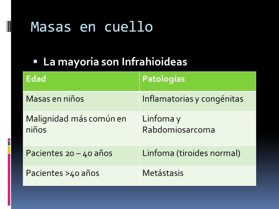 Masas en cuello La mayoria son Infrahioideas EdadPatologías Masas en niñosInflamatorias y congénitas Malignidad más común en niños Linfoma y Rabdomios