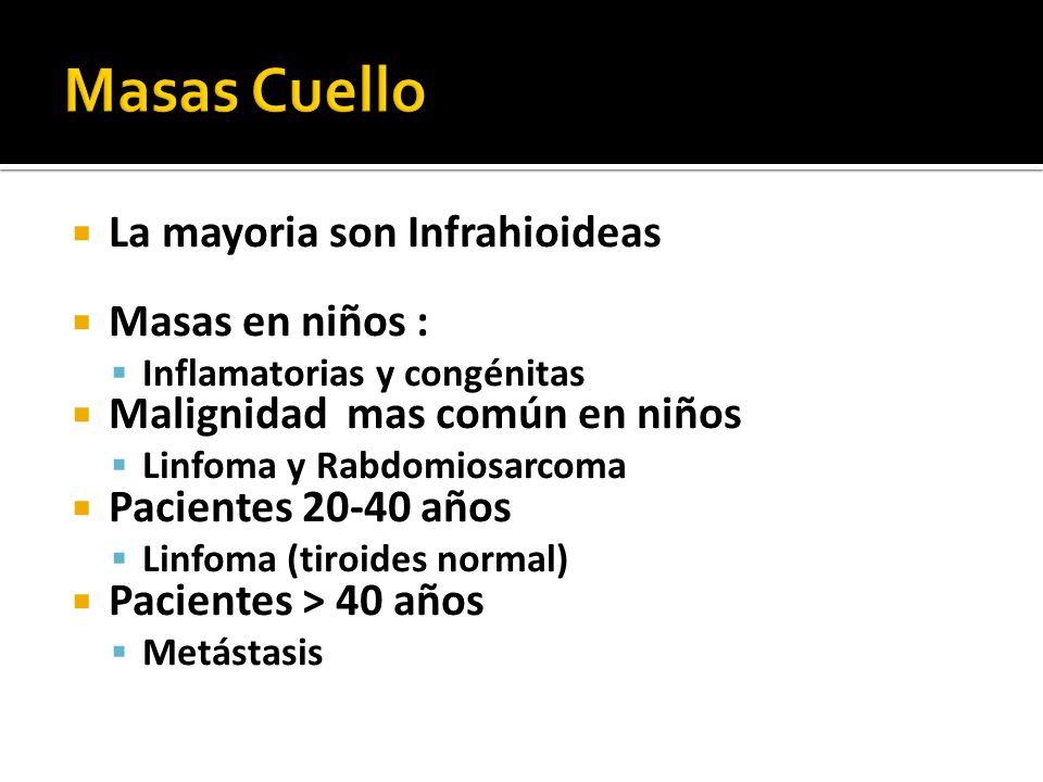 La mayoria son Infrahioideas Masas en niños : Inflamatorias y congénitas Malignidad mas común en niños Linfoma y Rabdomiosarcoma Pacientes 20-40 años