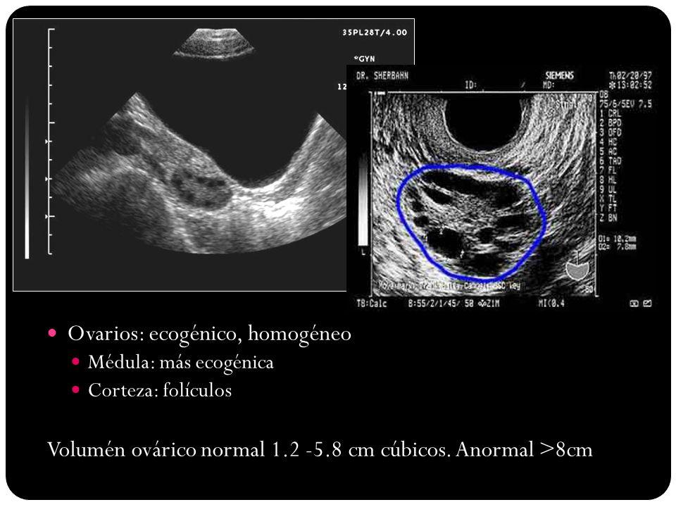 Ovarios: ecogénico, homogéneo Médula: más ecogénica Corteza: folículos Volumén ovárico normal 1.2 -5.8 cm cúbicos. Anormal >8cm