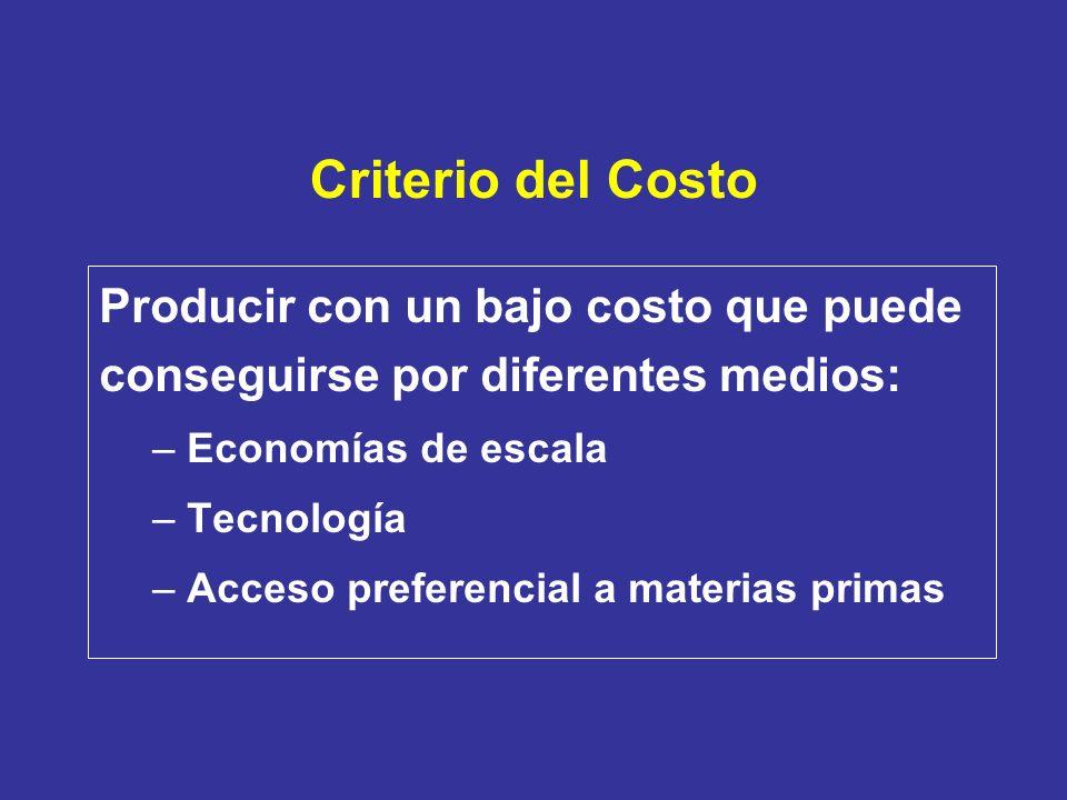 Criterio del Costo Producir con un bajo costo que puede conseguirse por diferentes medios: – Economías de escala – Tecnología – Acceso preferencial a