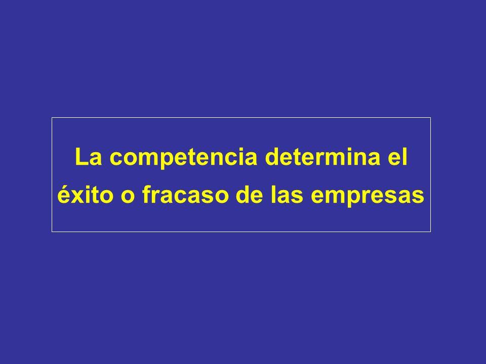 La competencia determina el éxito o fracaso de las empresas