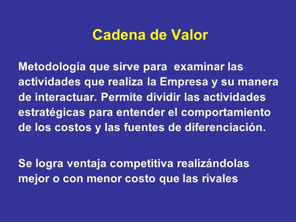 Cadena de Valor Metodología que sirve para examinar las actividades que realiza la Empresa y su manera de interactuar. Permite dividir las actividades