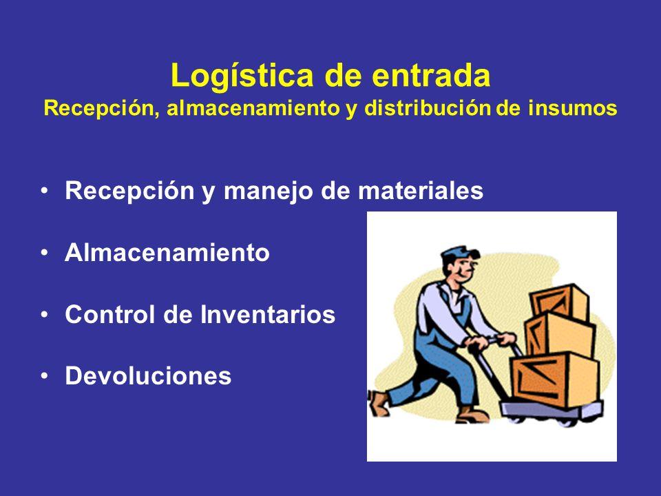 Logística de entrada Recepción, almacenamiento y distribución de insumos Recepción y manejo de materiales Almacenamiento Control de Inventarios Devolu