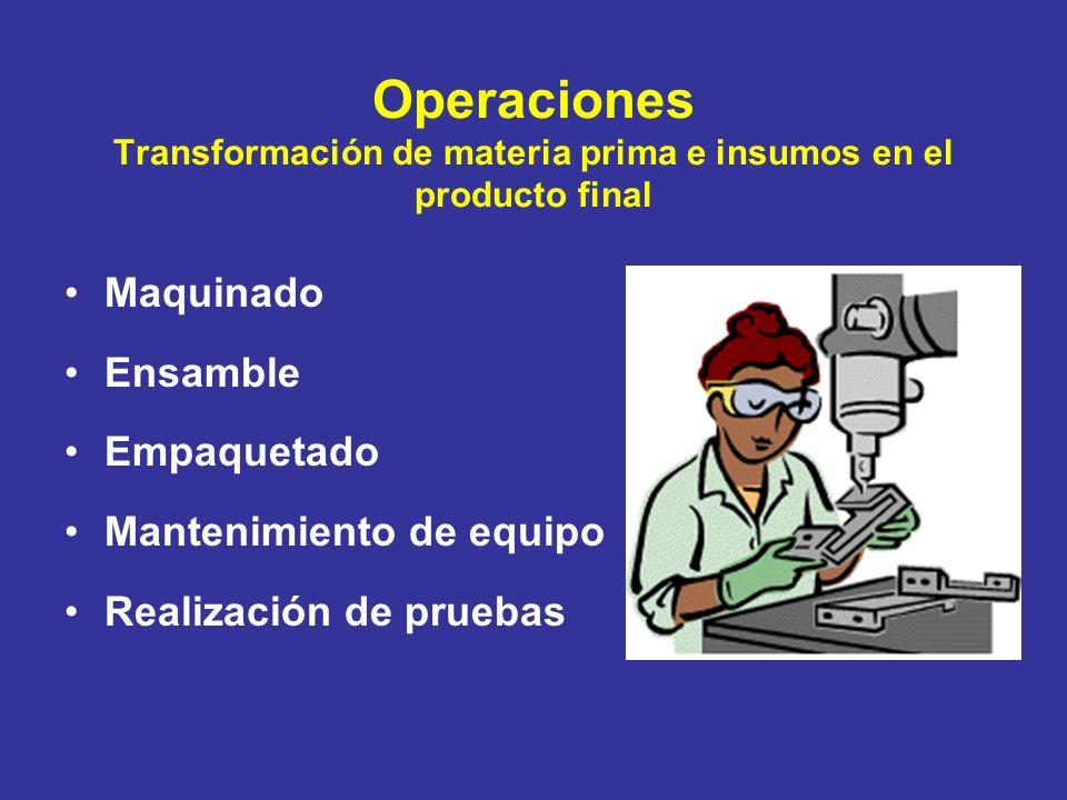 Operaciones Transformación de materia prima e insumos en el producto final Maquinado Ensamble Empaquetado Mantenimiento de equipo Realización de prueb