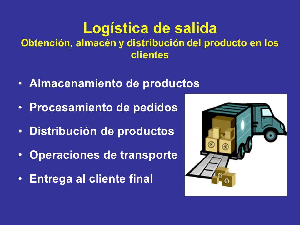 Logística de salida Obtención, almacén y distribución del producto en los clientes Almacenamiento de productos Procesamiento de pedidos Distribución d