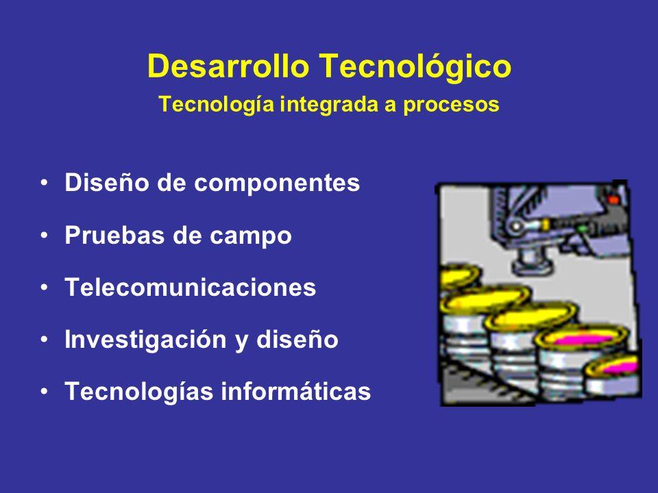 Desarrollo Tecnológico Tecnología integrada a procesos Diseño de componentes Pruebas de campo Telecomunicaciones Investigación y diseño Tecnologías in