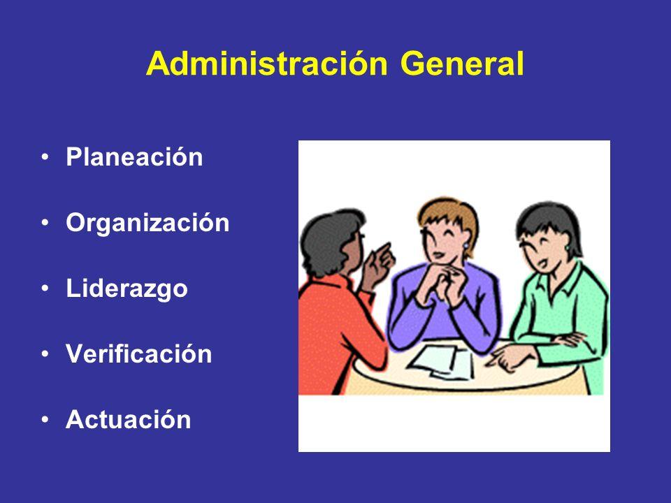 Administración General Planeación Organización Liderazgo Verificación Actuación