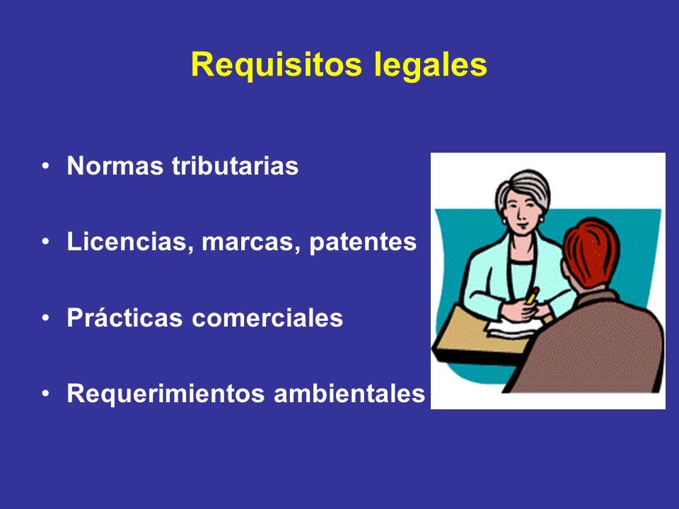 Requisitos legales Normas tributarias Licencias, marcas, patentes Prácticas comerciales Requerimientos ambientales