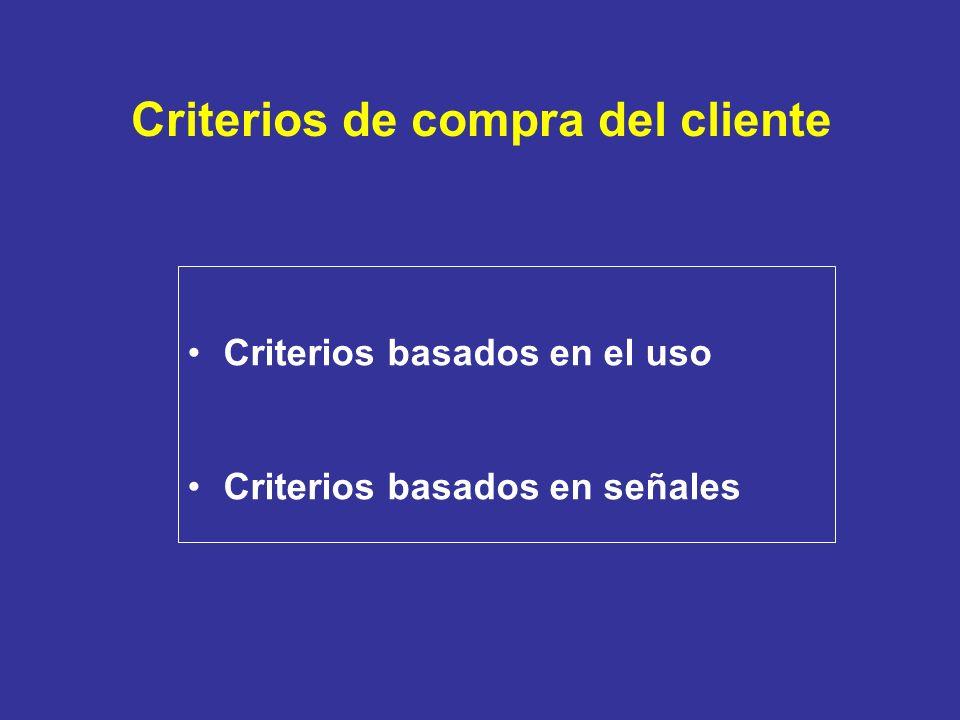 Criterios de compra del cliente Criterios basados en el uso Criterios basados en señales