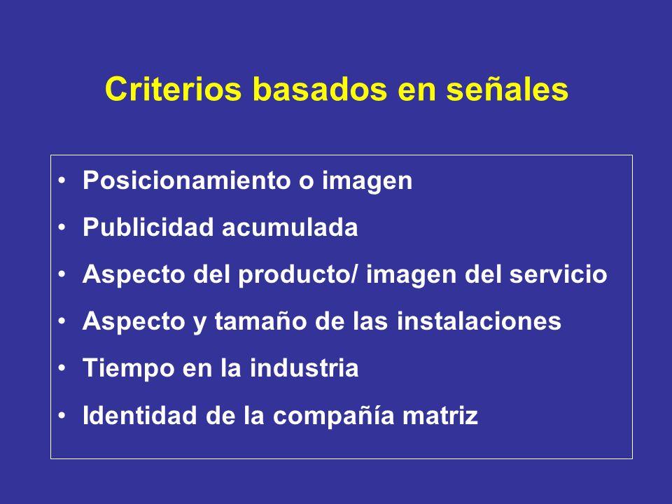 Criterios basados en señales Posicionamiento o imagen Publicidad acumulada Aspecto del producto/ imagen del servicio Aspecto y tamaño de las instalaci