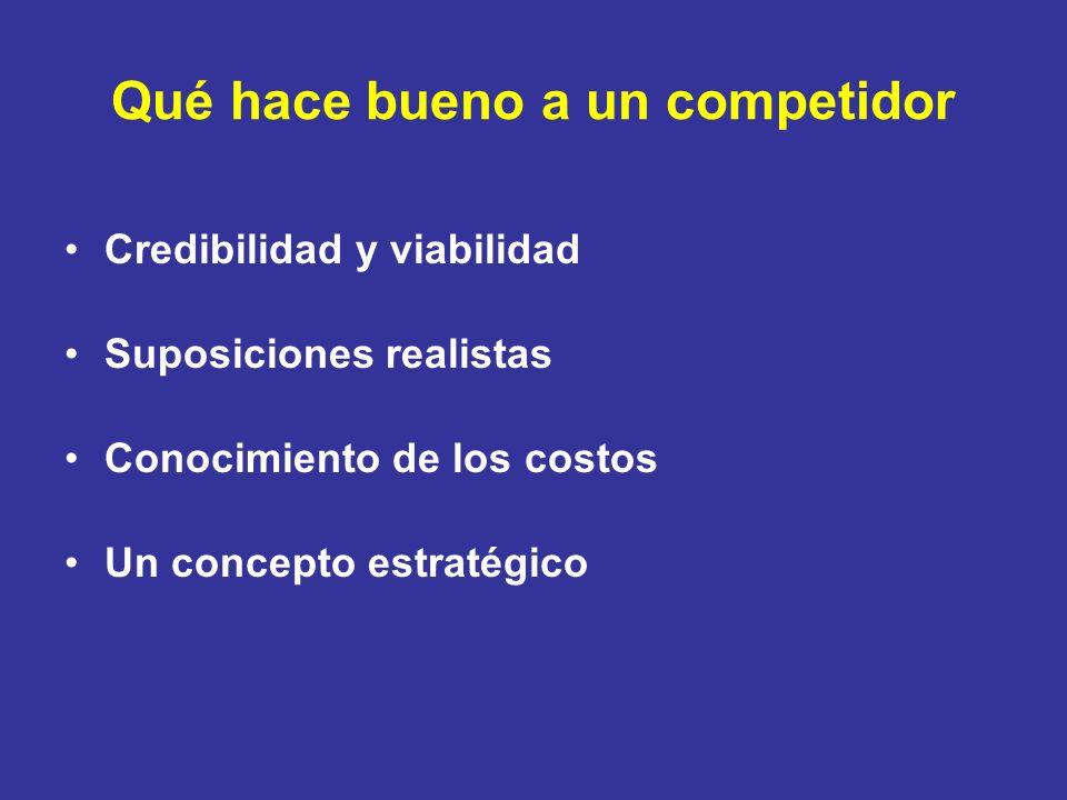 Qué hace bueno a un competidor Credibilidad y viabilidad Suposiciones realistas Conocimiento de los costos Un concepto estratégico