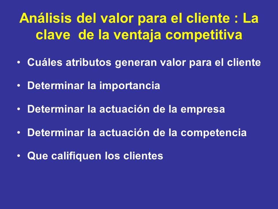 Análisis del valor para el cliente : La clave de la ventaja competitiva Cuáles atributos generan valor para el cliente Determinar la importancia Deter