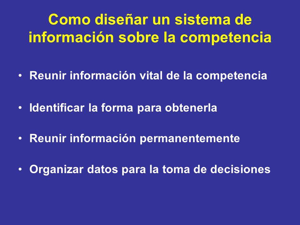 Como diseñar un sistema de información sobre la competencia Reunir información vital de la competencia Identificar la forma para obtenerla Reunir info