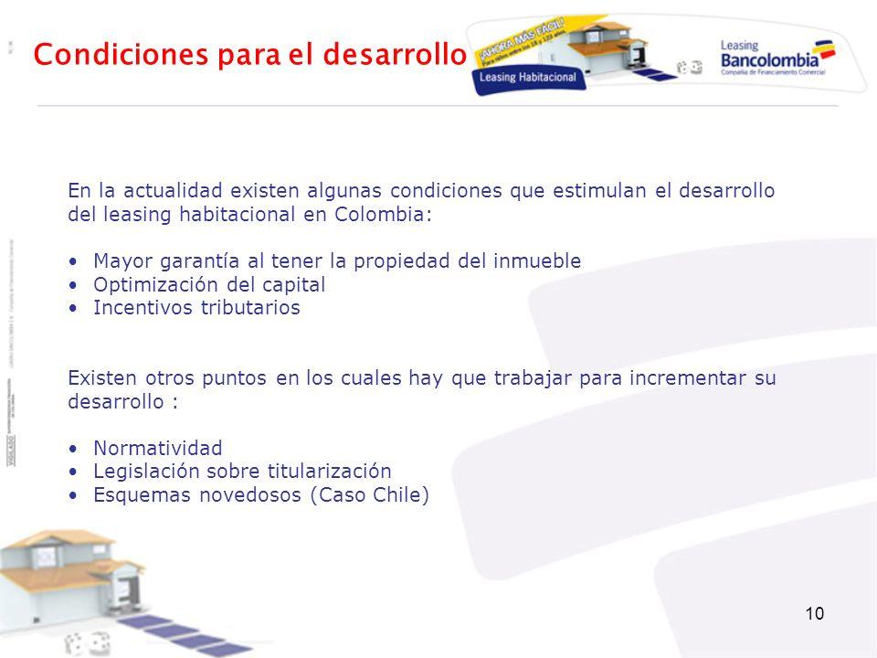 10 En la actualidad existen algunas condiciones que estimulan el desarrollo del leasing habitacional en Colombia: Mayor garantía al tener la propiedad