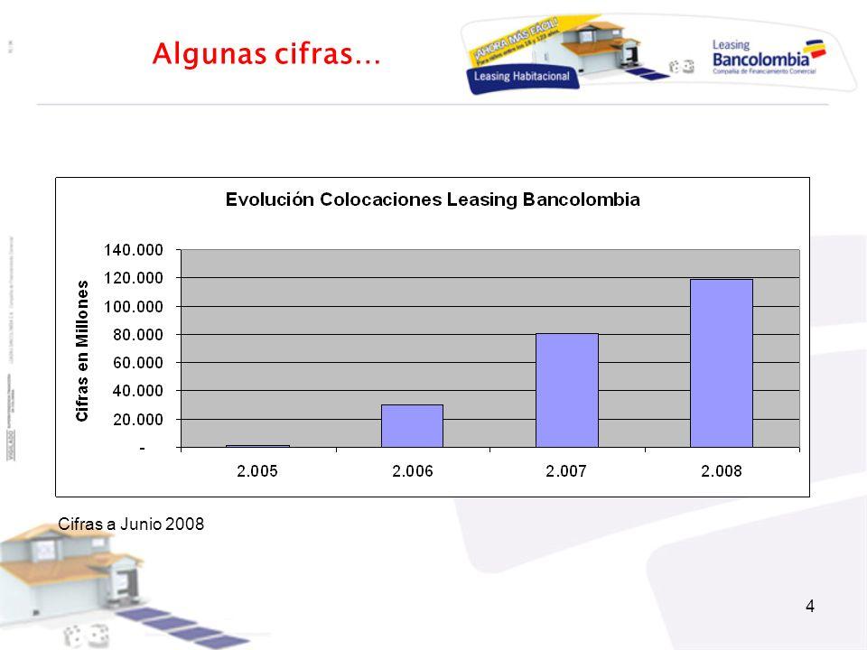 4 Cifras a Junio 2008