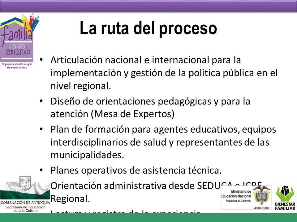 La ruta del proceso Articulación nacional e internacional para la implementación y gestión de la política pública en el nivel regional. Diseño de orie