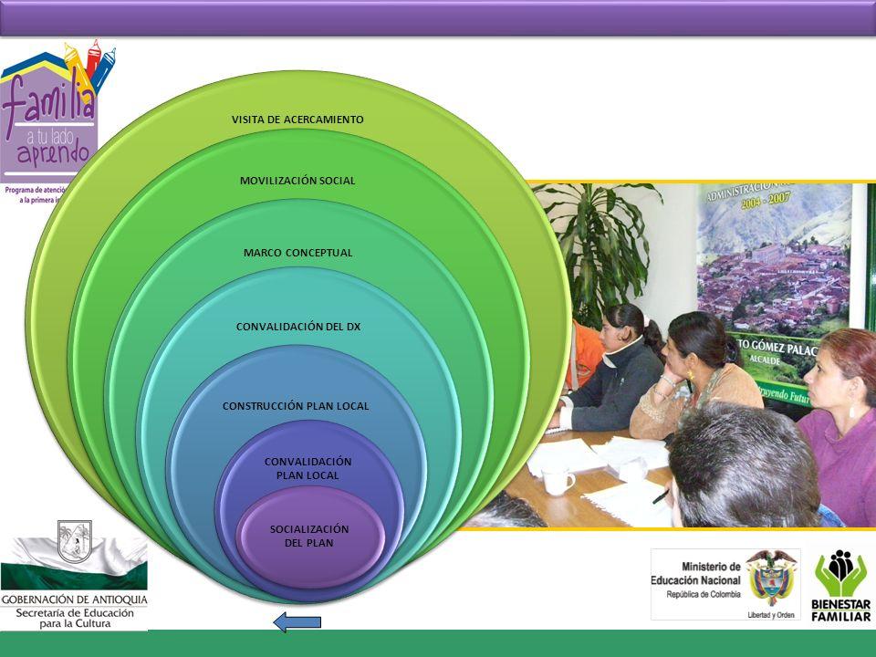 Campo de acción del equipo operativo subregional Sensibilización e información a administraciones municipales y comunidades educativas.