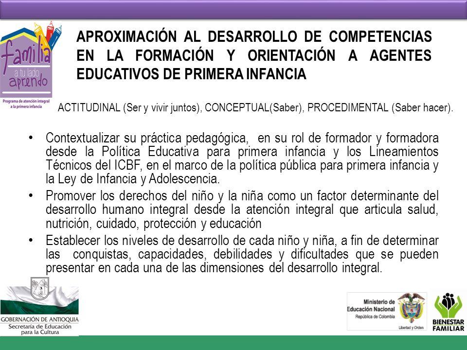 Contextualizar su práctica pedagógica, en su rol de formador y formadora desde la Política Educativa para primera infancia y los Lineamientos Técnicos