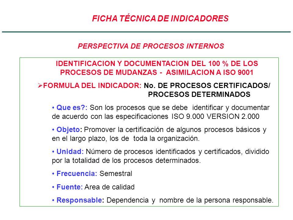 IDENTIFICACION Y DOCUMENTACION DEL 100 % DE LOS. PROCESOS DE MUDANZAS - ASIMILACION A ISO 9001 FORMULA DEL INDICADOR: No. DE PROCESOS CERTIFICADOS/ PR