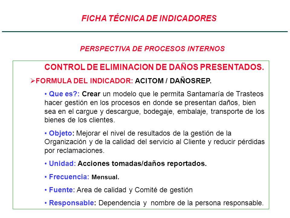 CONTROL DE ELIMINACION DE DAÑOS PRESENTADOS. FORMULA DEL INDICADOR: ACITOM / DAÑOSREP. Que es?: Crear un modelo que le permita Santamaría de Trasteos