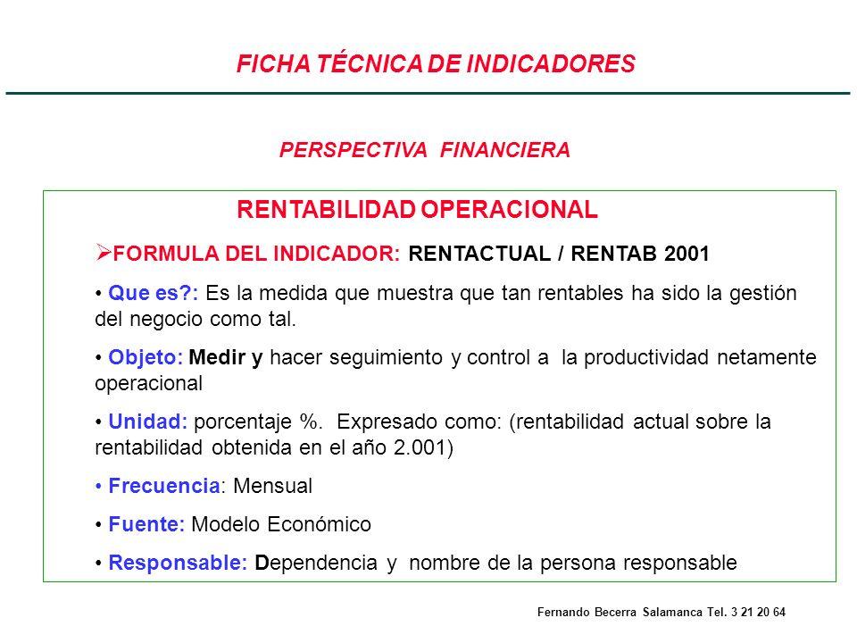 FICHA TÉCNICA DE INDICADORES RENTABILIDAD OPERACIONAL FORMULA DEL INDICADOR: RENTACTUAL / RENTAB 2001 Que es?: Es la medida que muestra que tan rentab