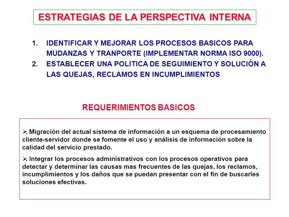ESTRATEGIAS DE LA PERSPECTIVA INTERNA. Migración del actual sistema de información a un esquema de procesamiento cliente-servidor donde se fomente el