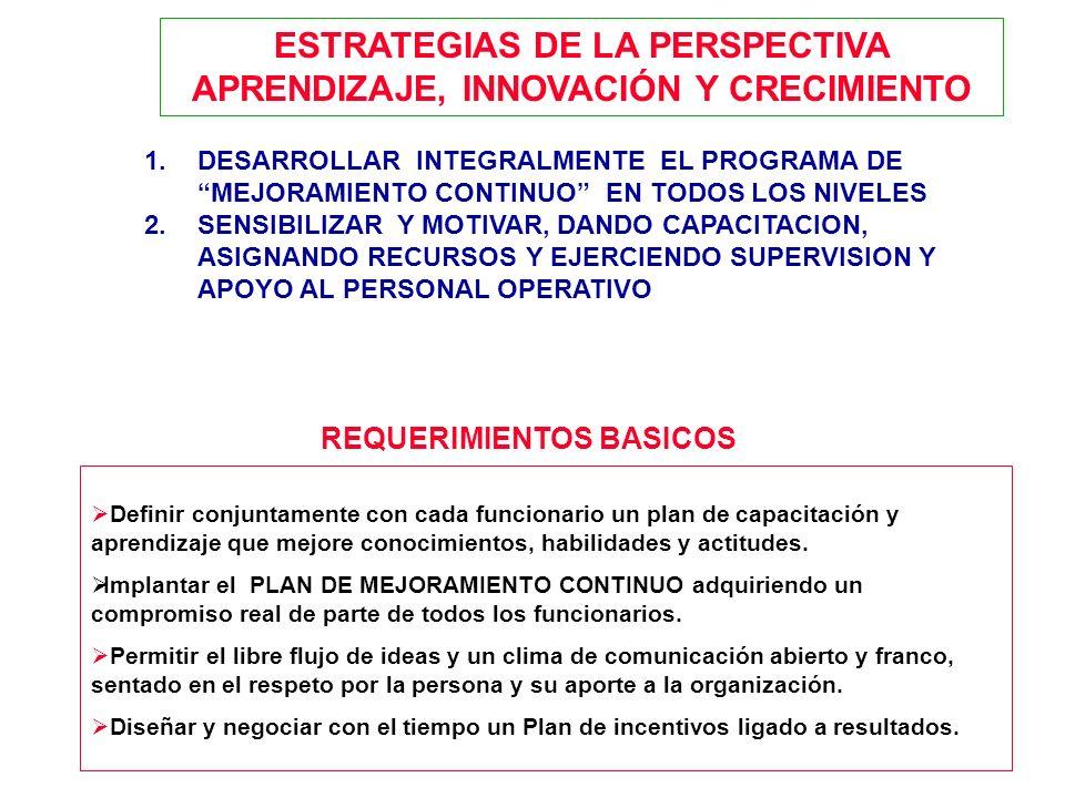 ESTRATEGIAS DE LA PERSPECTIVA DEL CLIENTE CERTIFICACION ISO 9000.