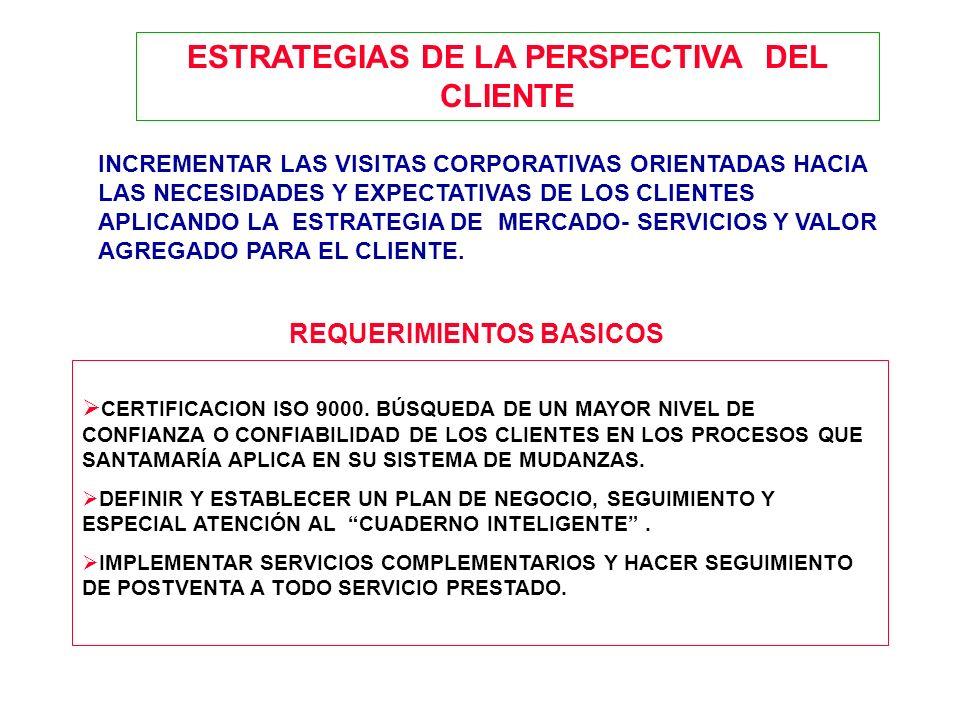 ESTRATEGIAS DE LA PERSPECTIVA DEL CLIENTE CERTIFICACION ISO 9000. BÚSQUEDA DE UN MAYOR NIVEL DE CONFIANZA O CONFIABILIDAD DE LOS CLIENTES EN LOS PROCE