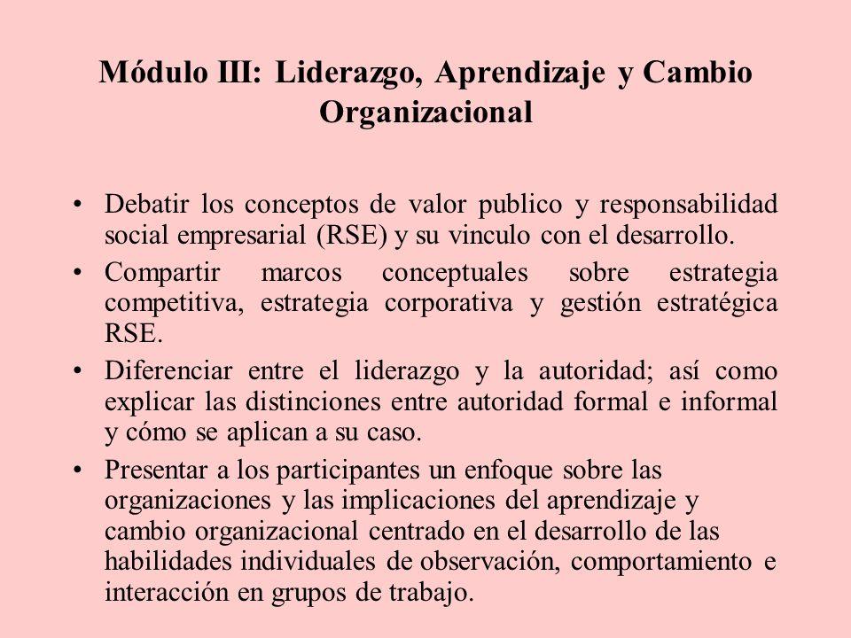 Módulo III: Liderazgo, Aprendizaje y Cambio Organizacional Debatir los conceptos de valor publico y responsabilidad social empresarial (RSE) y su vinculo con el desarrollo.