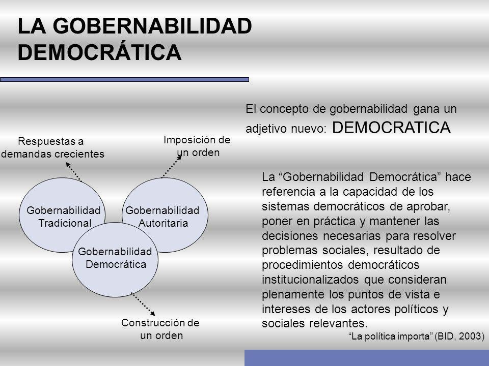 El concepto de gobernabilidad gana un adjetivo nuevo: DEMOCRATICA La Gobernabilidad Democrática hace referencia a la capacidad de los sistemas democrá