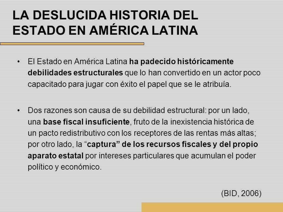 LA DESLUCIDA HISTORIA DEL ESTADO EN AMÉRICA LATINA El Estado en América Latina ha padecido históricamente debilidades estructurales que lo han convert