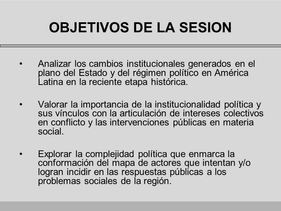 OBJETIVOS DE LA SESION Analizar los cambios institucionales generados en el plano del Estado y del régimen político en América Latina en la reciente e