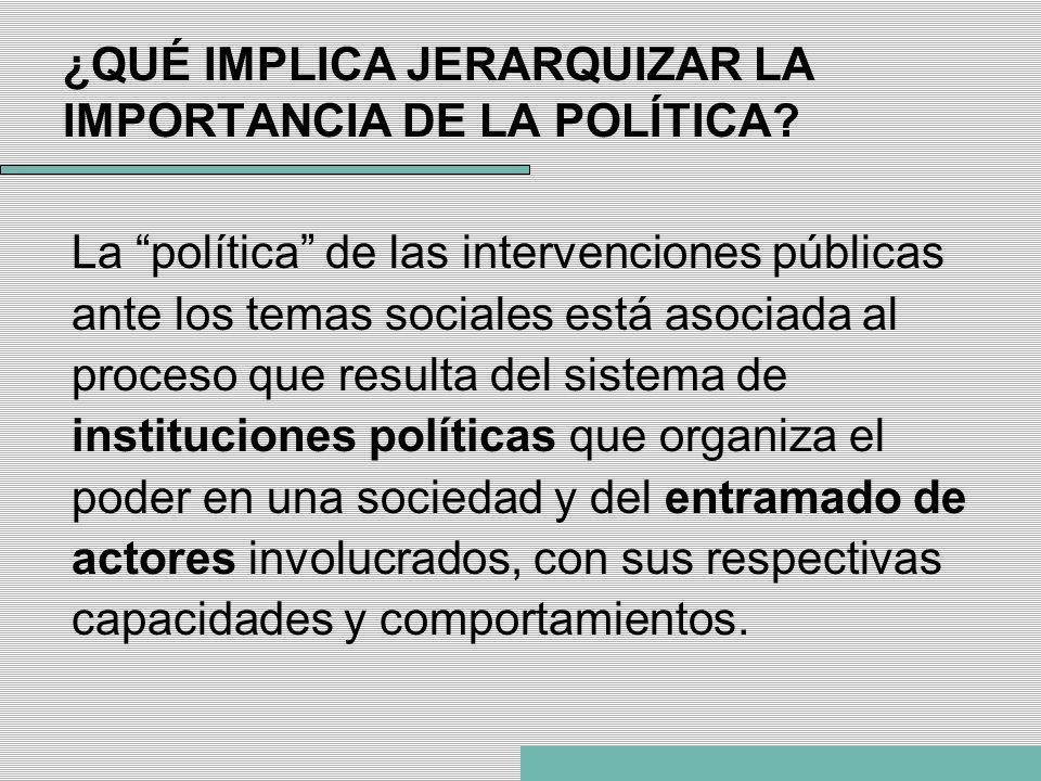 ¿QUÉ IMPLICA JERARQUIZAR LA IMPORTANCIA DE LA POLÍTICA? La política de las intervenciones públicas ante los temas sociales está asociada al proceso qu