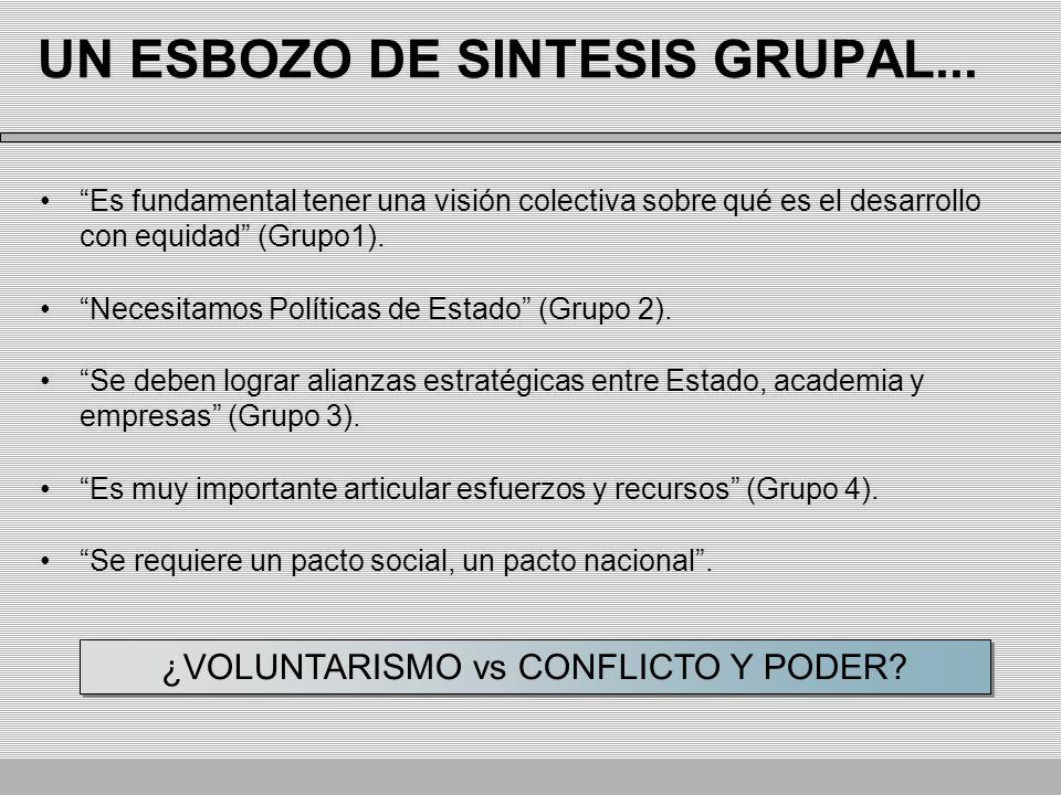 TEMAS A DESARROLLAR Sistemas de bienestar y política.