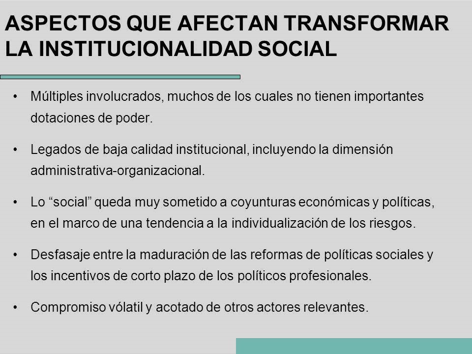 ASPECTOS QUE AFECTAN TRANSFORMAR LA INSTITUCIONALIDAD SOCIAL Múltiples involucrados, muchos de los cuales no tienen importantes dotaciones de poder. L