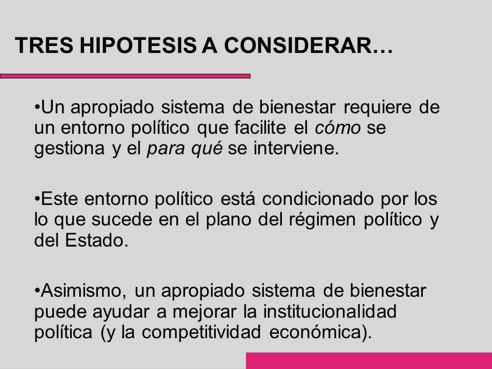 TRES HIPOTESIS A CONSIDERAR… Un apropiado sistema de bienestar requiere de un entorno político que facilite el cómo se gestiona y el para qué se inter