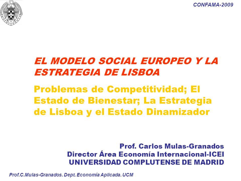 Prof.C.Mulas-Granados. Dept. Economía Aplicada. UCM CONFAMA-2009 EL MODELO SOCIAL EUROPEO Y LA ESTRATEGIA DE LISBOA Problemas de Competitividad; El Es