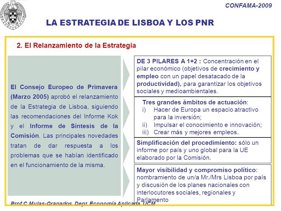 Prof.C.Mulas-Granados. Dept. Economía Aplicada. UCM CONFAMA-2009 El Consejo Europeo de Primavera (Marzo 2005) aprobó el relanzamiento de la Estrategia