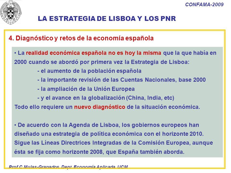 Prof.C.Mulas-Granados. Dept. Economía Aplicada. UCM CONFAMA-2009 La realidad económica española no es hoy la misma que la que había en 2000 cuando se