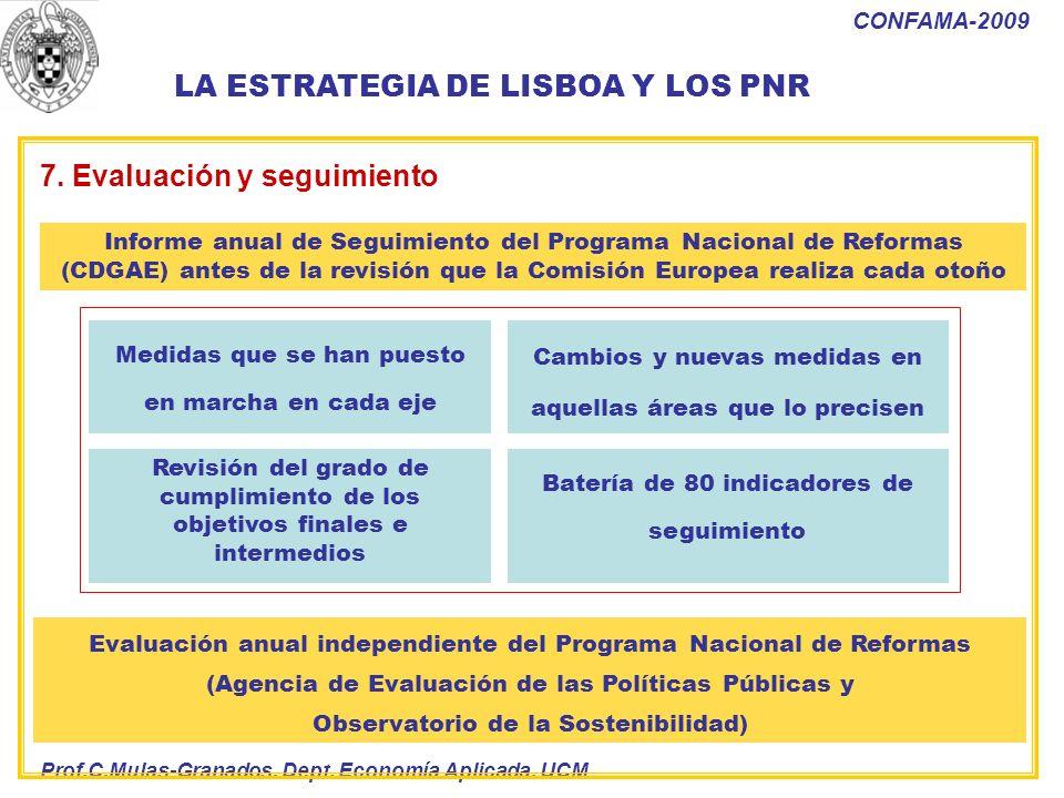 Prof.C.Mulas-Granados. Dept. Economía Aplicada. UCM CONFAMA-2009 Informe anual de Seguimiento del Programa Nacional de Reformas (CDGAE) antes de la re