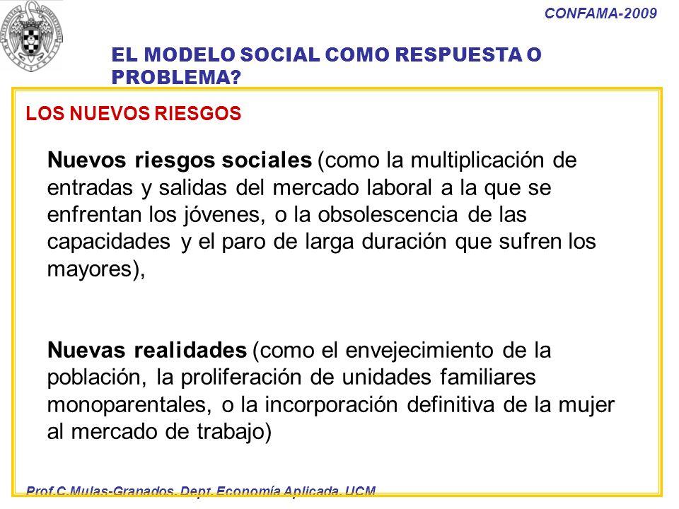 Prof.C.Mulas-Granados. Dept. Economía Aplicada. UCM CONFAMA-2009 LOS NUEVOS RIESGOS EL MODELO SOCIAL COMO RESPUESTA O PROBLEMA? Nuevos riesgos sociale