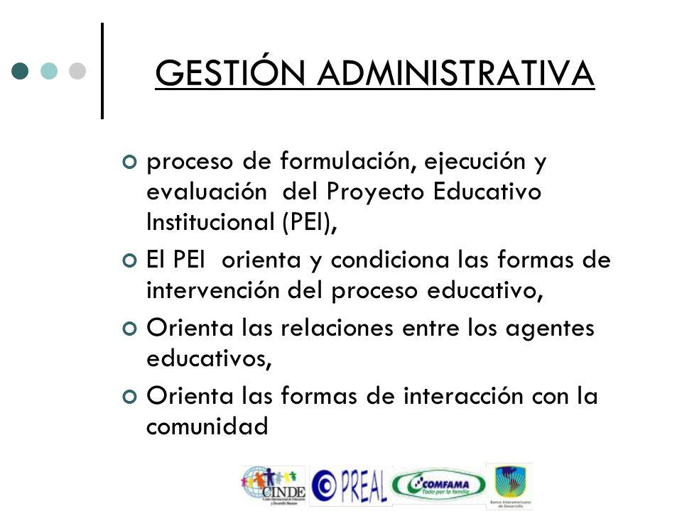 GESTIÓN ADMINISTRATIVA proceso de formulación, ejecución y evaluación del Proyecto Educativo Institucional (PEI), El PEI orienta y condiciona las form